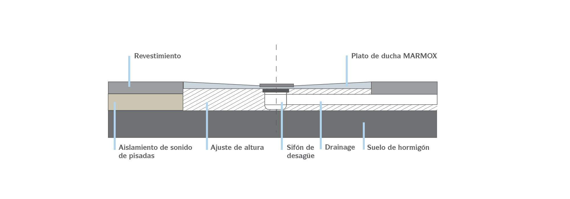 Marmox platos de ducha instalaci n - Instalacion de plato de ducha ...